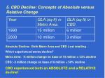 5 cbd decline concepts of absolute versus relative change1