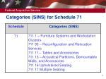 categories sins for schedule 71