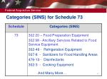 categories sins for schedule 73