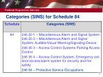categories sins for schedule 84