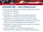 schedules mix jack s requirement