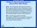 timeline for removing impairments to bay and river water quality