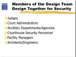 members of the design team design together for security