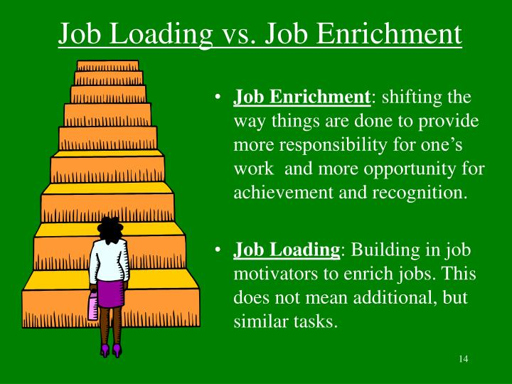 job enrichment New job enrichment program careers are added daily on simplyhiredcom the low-stress way to find your next job enrichment program job opportunity is on simply hired there are over 7446 job enrichment program careers waiting for you to apply.