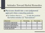 attitudes toward herbal remedies1