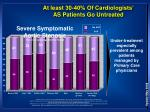 at least 30 40 of cardiologists as patients go untreated