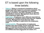 et is based upon the following three beliefs