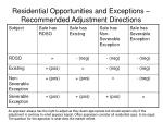 residential opportunities and exceptions recommended adjustment directions