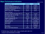 major performance indicators