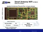 smart antenna wifi pcmcia reference design
