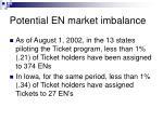 potential en market imbalance