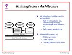 knittingfactory architecture