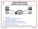 typical web based collaborative session