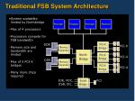 traditional fsb system architecture1