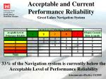 acceptable and current performance reliability great lakes navigation system