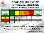 acceptable and current performance reliability ohio river tributaries navigation system