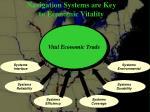 navigation systems are key to economic vitality