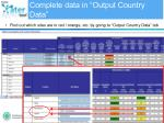 complete data in output country data