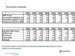 economic forecasts