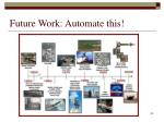 future work automate this