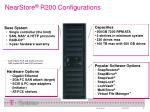 nearstore r200 configurations