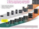 v series maxima are comparable to the corresponding fas system