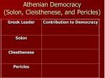 athenian democracy solon cleisthenese and pericles