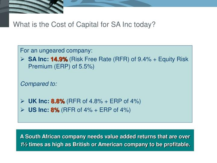 What is the cost of capital for sa inc today