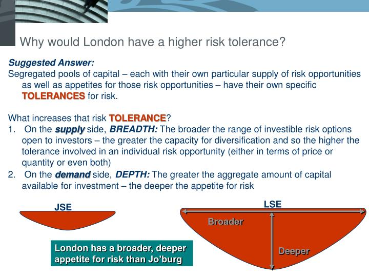 Why would London have a higher risk tolerance?