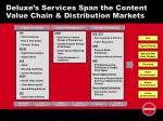deluxe s services span the content value chain distribution markets