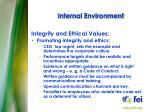 internal environment6