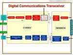 digital communications transceiver1