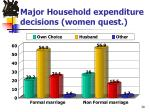 major household expenditure decisions women quest