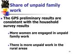 share of unpaid family work