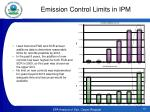 emission control limits in ipm