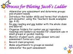 process for piloting jacob s ladder