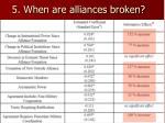 5 when are alliances broken