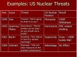 examples us nuclear threats