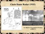 chain home radar 1935
