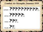 combat air strengths summer 1939