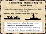 shipbuilding merchant ships or escort ships