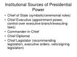 institutional sources of presidential power