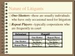 nature of litigants