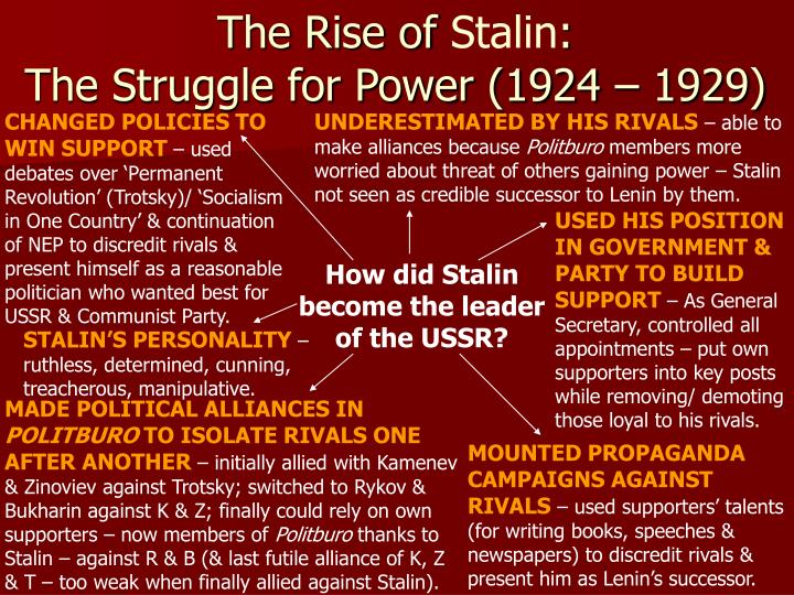 the power struggle russia 1924 Home a level and ib history the power struggle 1924-1929 the power struggle and what happened revision checklist for russia in revolution and stalin's.