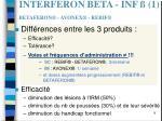 interferon beta inf 1 betaferon avonex rebif