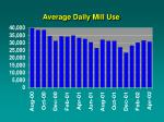 average daily mill use