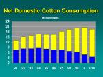 net domestic cotton consumption