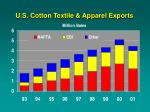 u s cotton textile apparel exports1
