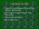 causes acute