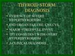 thyroid storm diagnosis